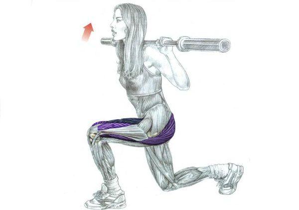 Нагрузка на мышцы при выпадах