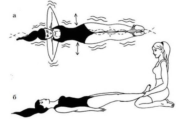 Упражнение для спины золотая рыбка