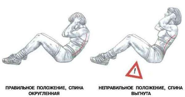 Правильные упражнения на пресс