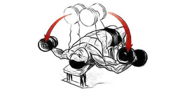 Формирующее упражнение на грудные мышцы